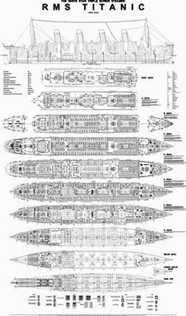 Hahn S Titanic Plans